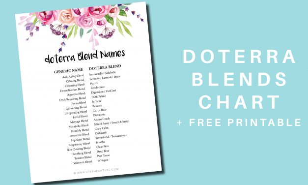 doTERRA Blend Name Conversion Chart