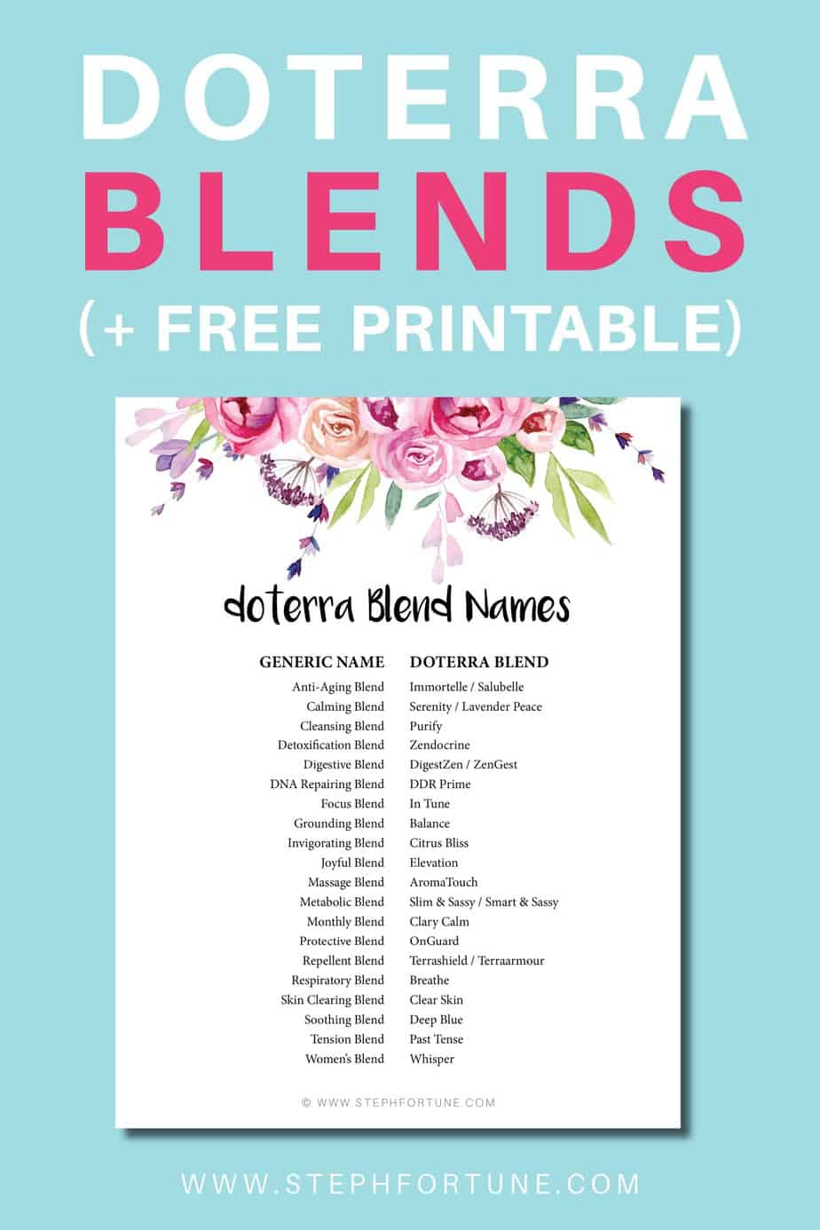 doTERRA Blends Chart FREE Printable