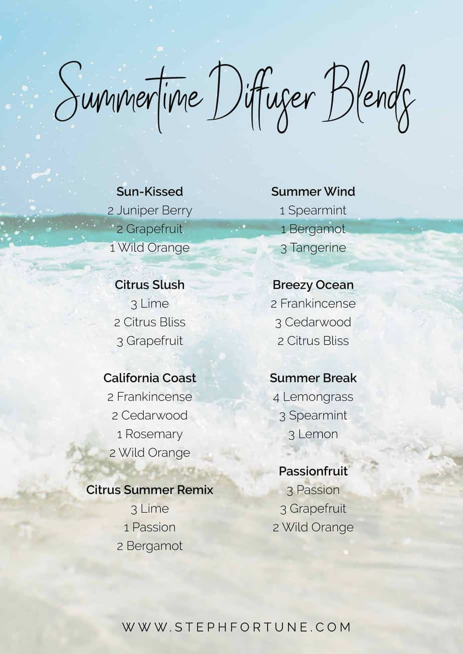 Picture with ocean waves and Summertime Essential Oil Diffuser Blends
